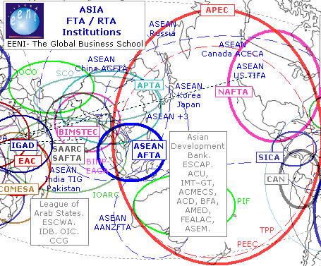 Asien wirtschaftlichen Institutionen Freihandelszone